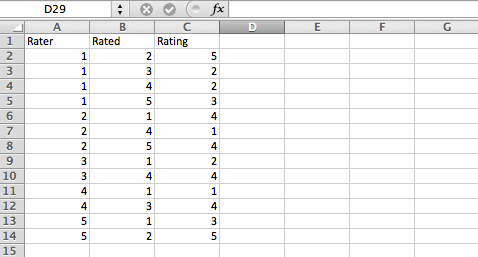 Set up ties and edges in Excel for the social network analysis